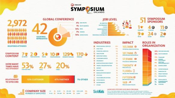 SCSYM2018_2018-Infographic_v3.26_RQ-01