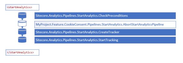 Modified StartAnalytcis pipeline